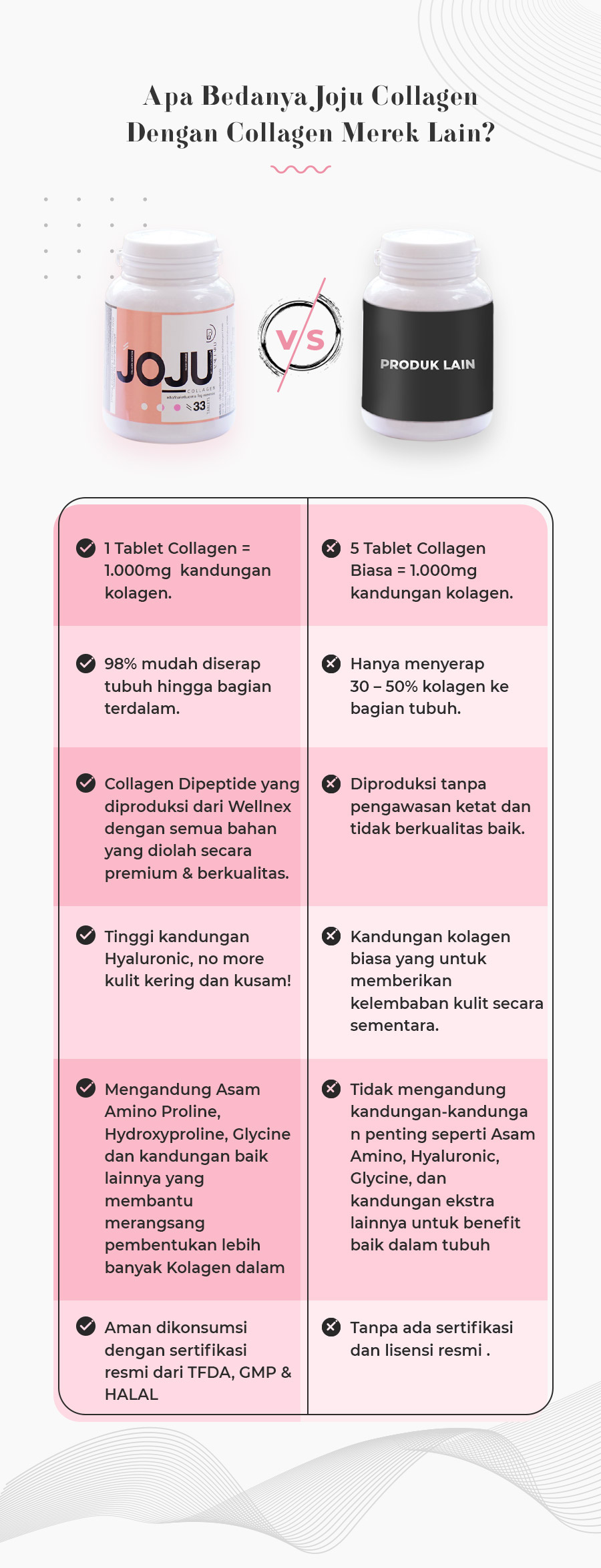 joju collagen